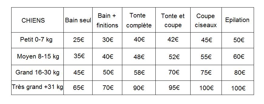 tarifs lovely coussi 39 nets. Black Bedroom Furniture Sets. Home Design Ideas
